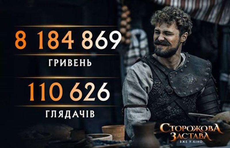 Українське фентезі за кілька днів зібрало 8,18 млн грн