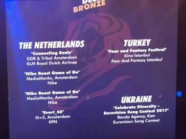 Banda і Republique отримали «Каннського лева» за брендинг Євробачення-2017